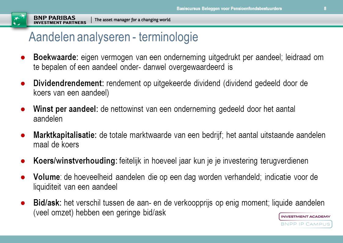 Aandelen analyseren - terminologie