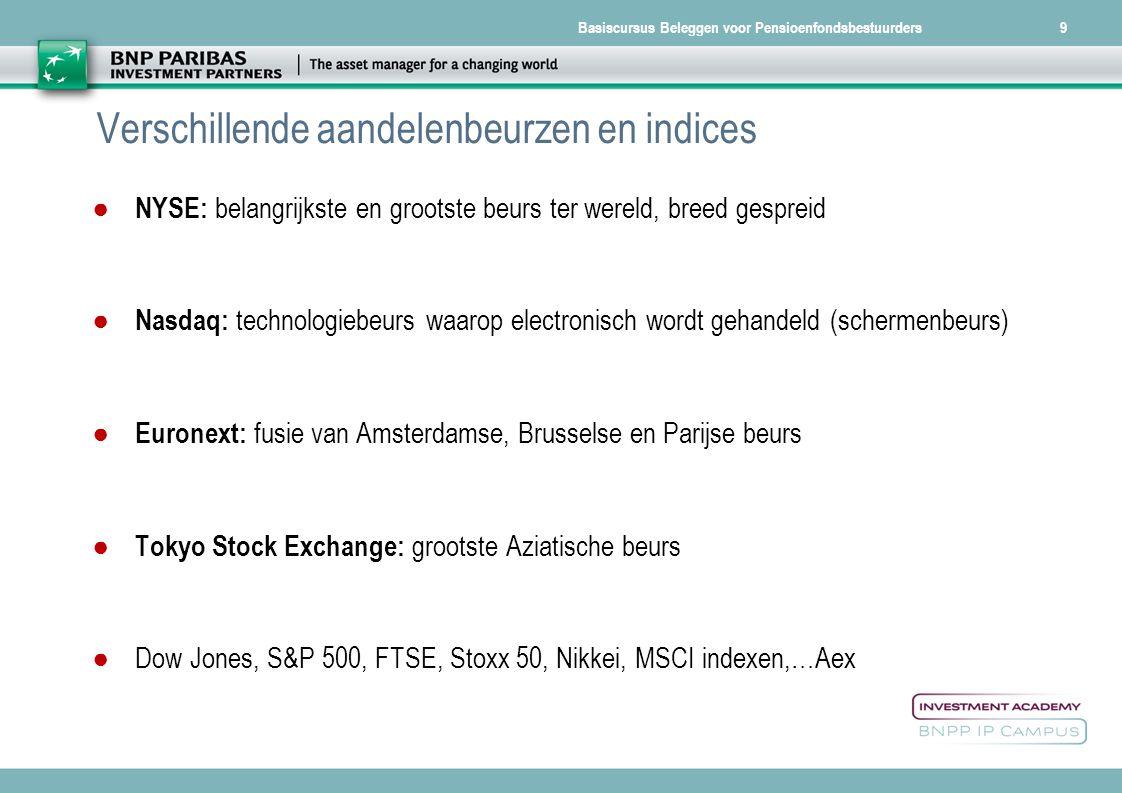 Verschillende aandelenbeurzen en indices
