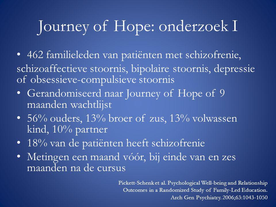 Journey of Hope: onderzoek I