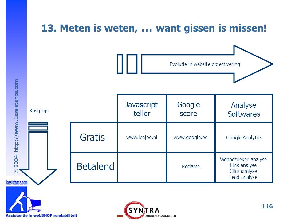 13. Meten is weten, … want gissen is missen!