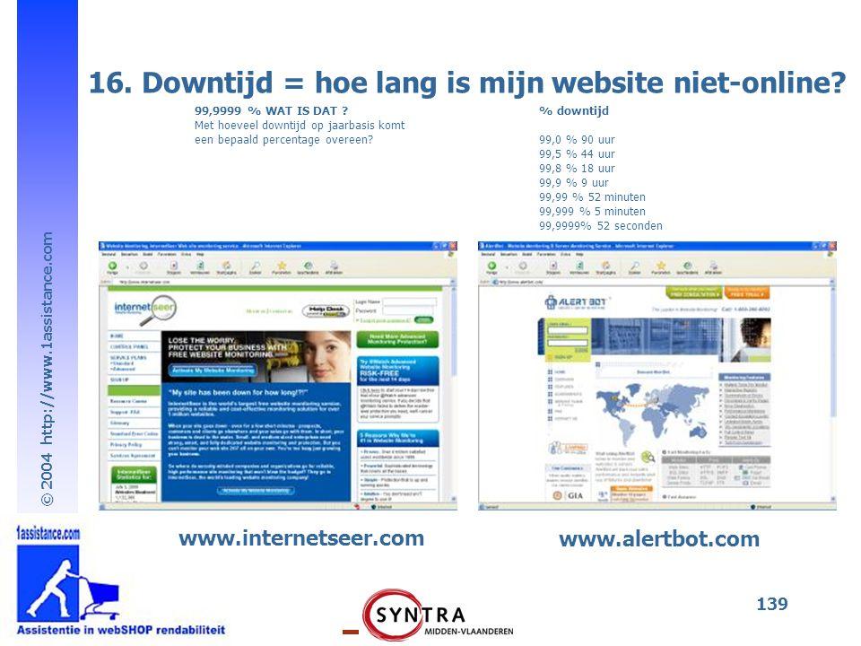 16. Downtijd = hoe lang is mijn website niet-online