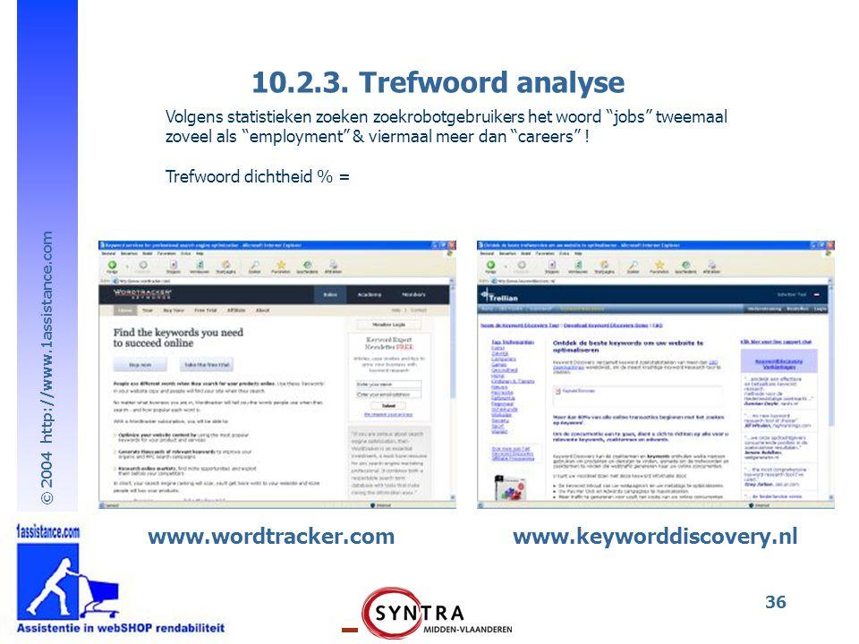 10.2.3. Trefwoord analyse www.wordtracker.com www.keyworddiscovery.nl