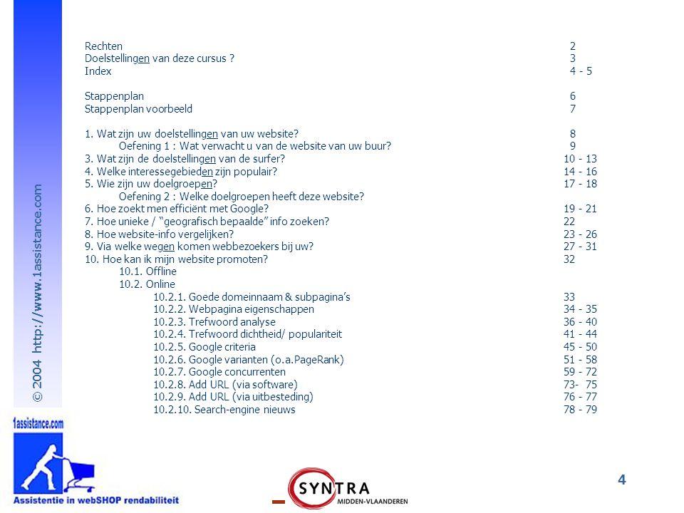 Rechten 2 Doelstellingen van deze cursus 3. Index 4 - 5. Stappenplan 6.