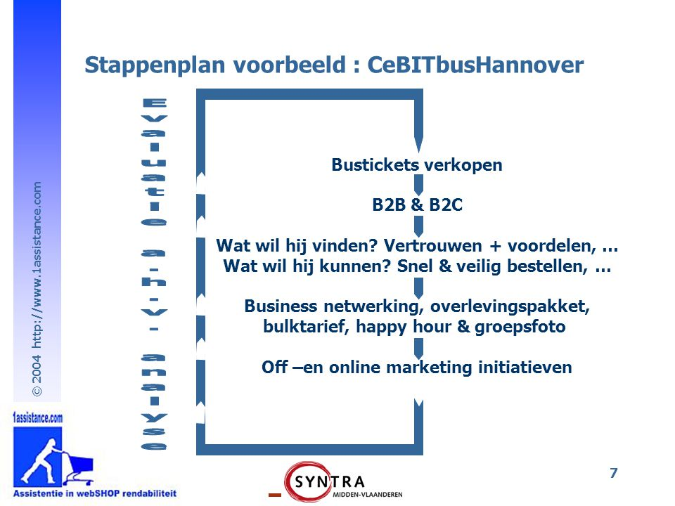 Evaluatie a.h.v. analyse Stappenplan voorbeeld : CeBITbusHannover