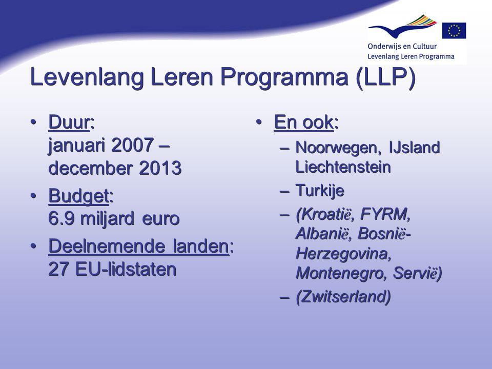 Levenlang Leren Programma (LLP)