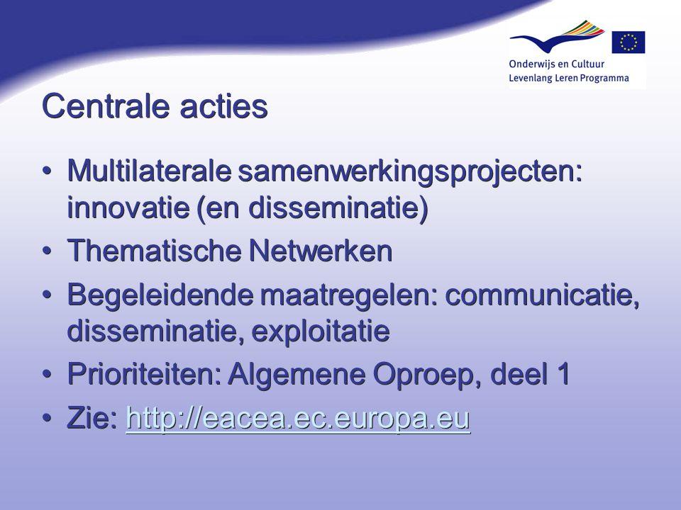 Centrale acties Multilaterale samenwerkingsprojecten: innovatie (en disseminatie) Thematische Netwerken.