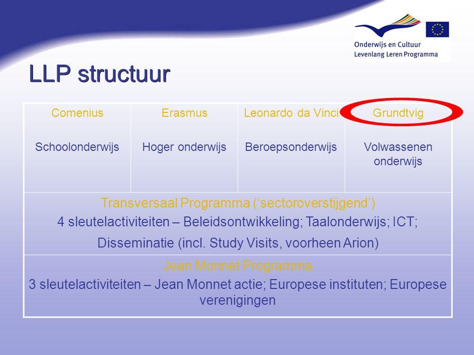 LLP structuur Transversaal Programma ('sectoroverstijgend')