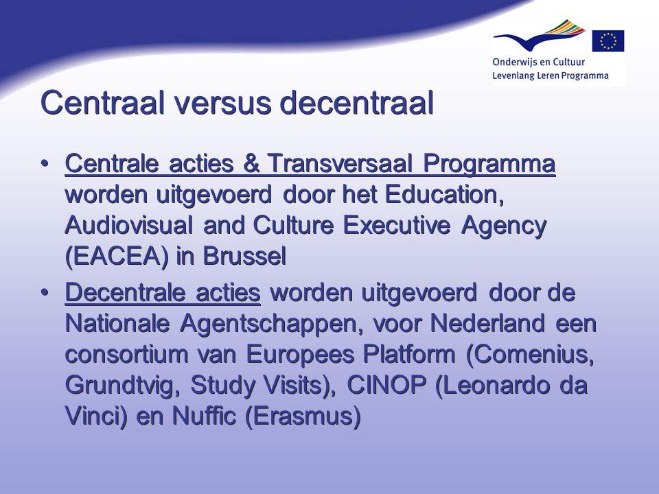 Centraal versus decentraal