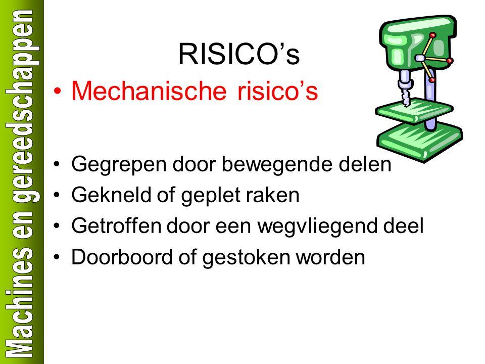 RISICO's Mechanische risico's Gegrepen door bewegende delen