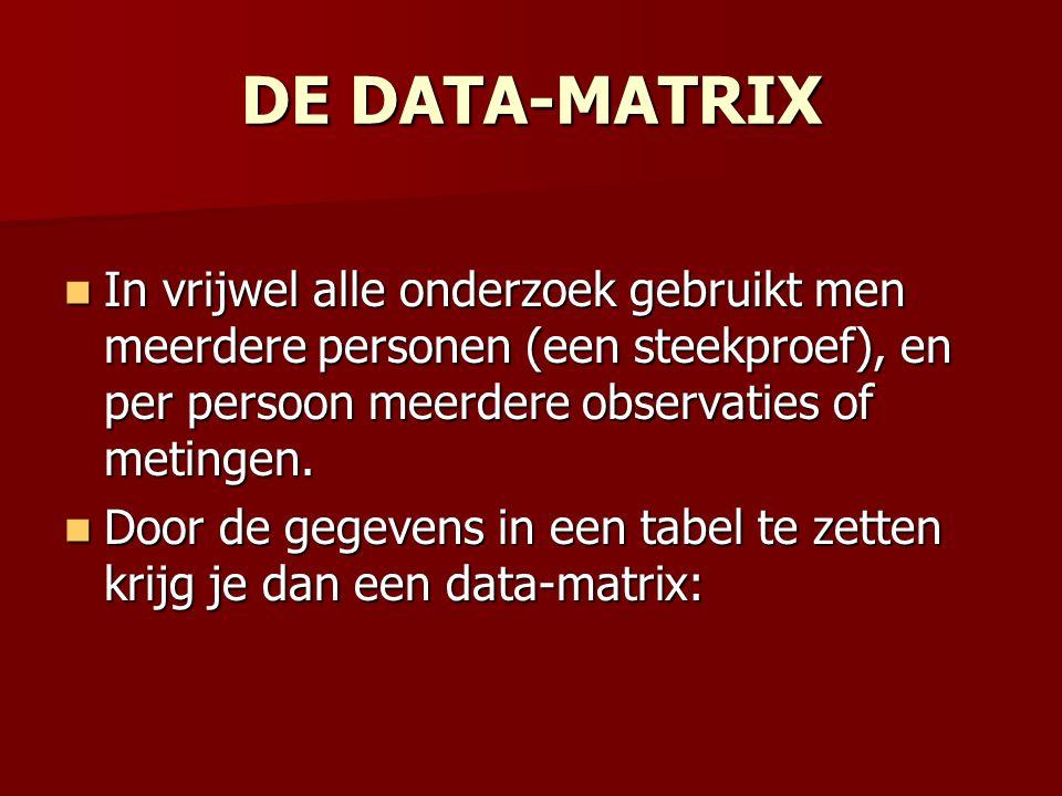 DE DATA-MATRIX In vrijwel alle onderzoek gebruikt men meerdere personen (een steekproef), en per persoon meerdere observaties of metingen.