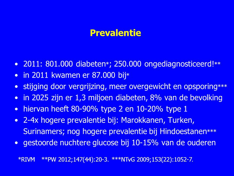 Prevalentie 2011: 801.000 diabeten*; 250.000 ongediagnosticeerd!**