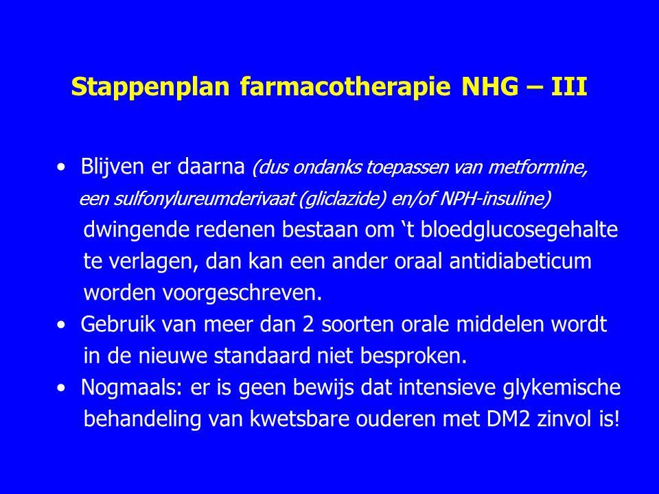 Stappenplan farmacotherapie NHG – III