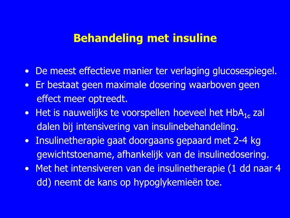 Behandeling met insuline