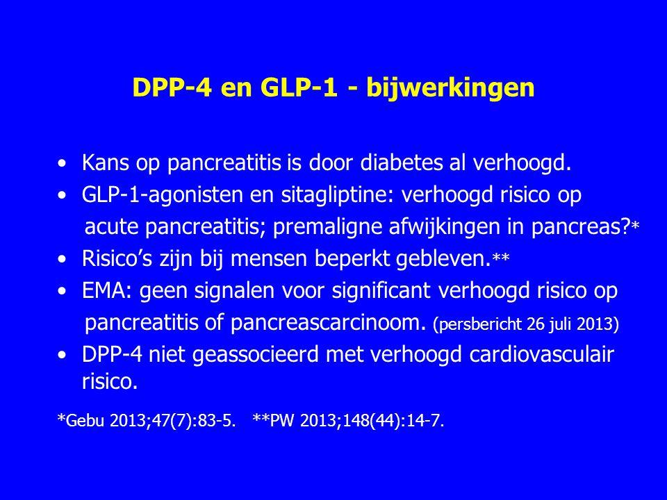DPP-4 en GLP-1 - bijwerkingen