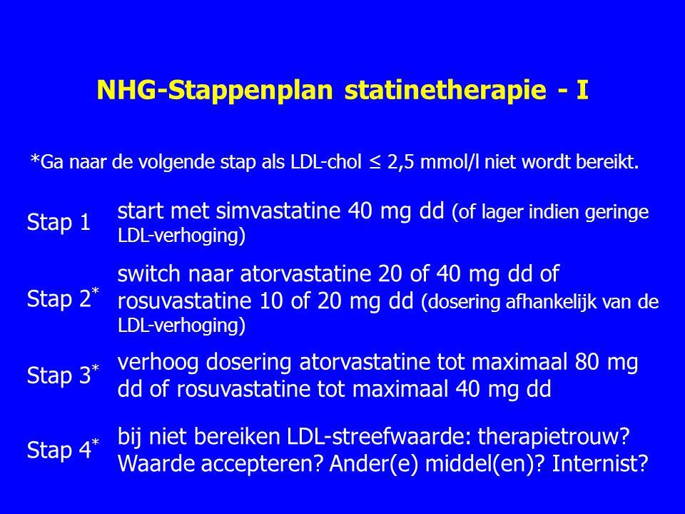 NHG-Stappenplan statinetherapie - I
