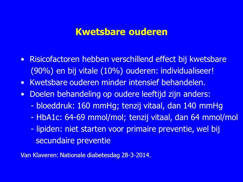 Kwetsbare ouderen Risicofactoren hebben verschillend effect bij kwetsbare. (90%) en bij vitale (10%) ouderen: individualiseer!