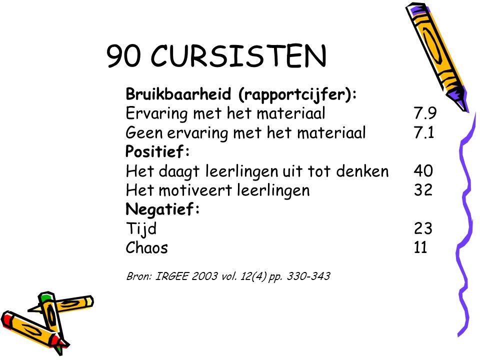 90 CURSISTEN Bruikbaarheid (rapportcijfer):