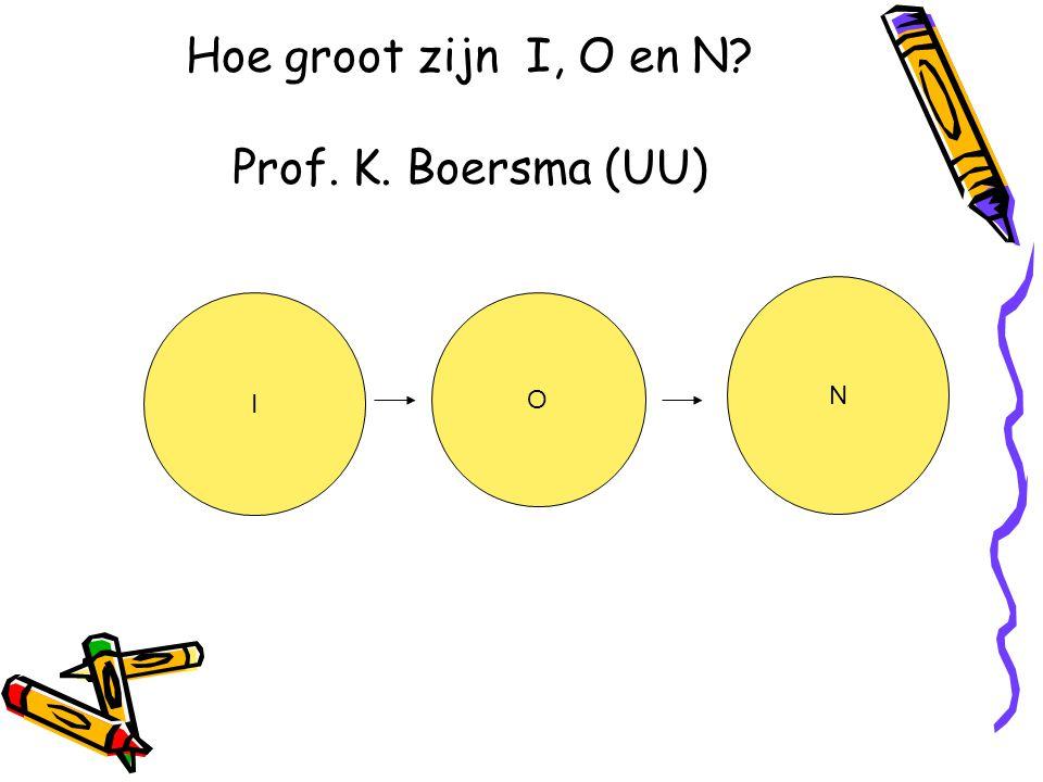 Hoe groot zijn I, O en N Prof. K. Boersma (UU)