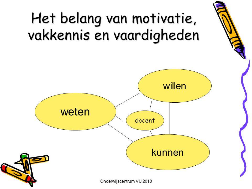 Het belang van motivatie, vakkennis en vaardigheden