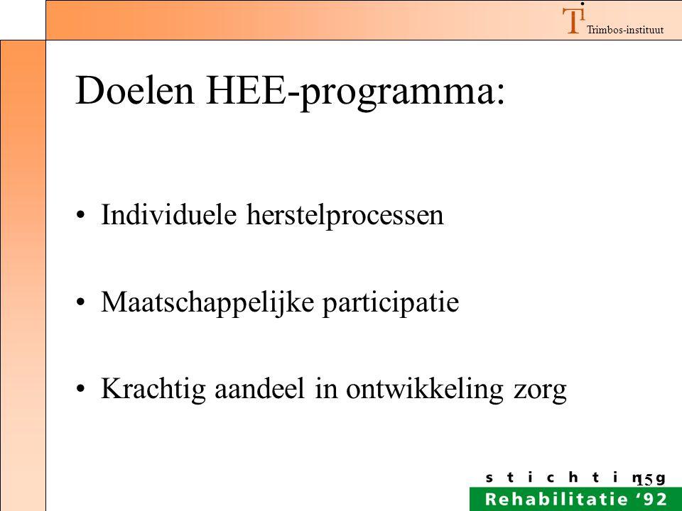 Doelen HEE-programma: