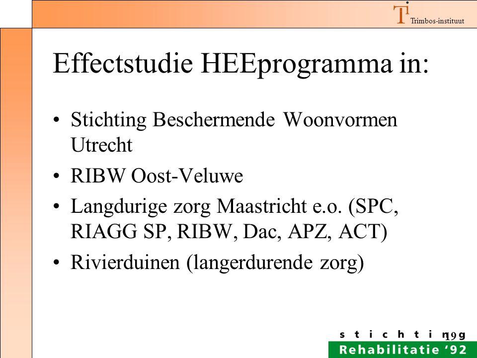Effectstudie HEEprogramma in: