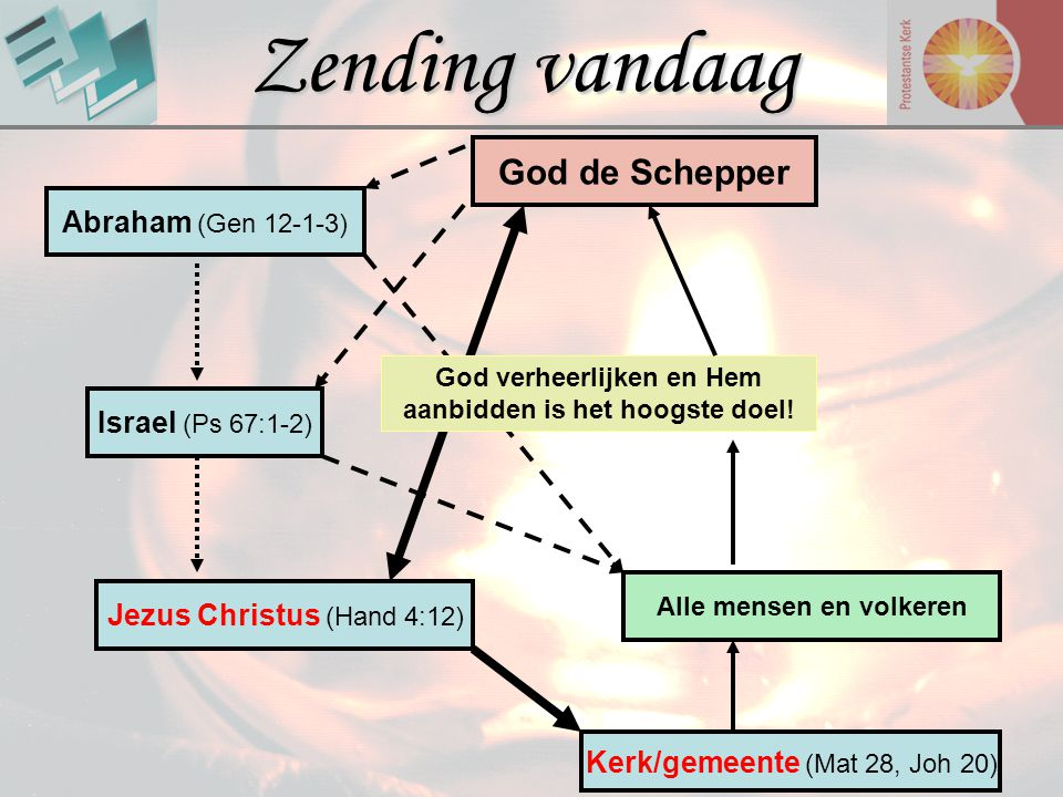 Zending vandaag God de Schepper Abraham (Gen 12-1-3)