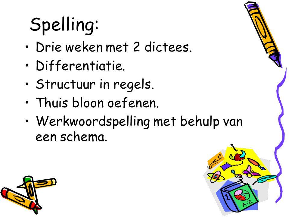 Spelling: Drie weken met 2 dictees. Differentiatie.
