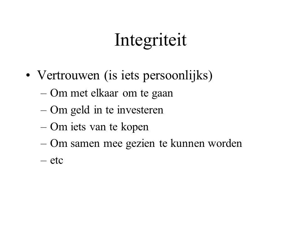 Integriteit Vertrouwen (is iets persoonlijks) Om met elkaar om te gaan