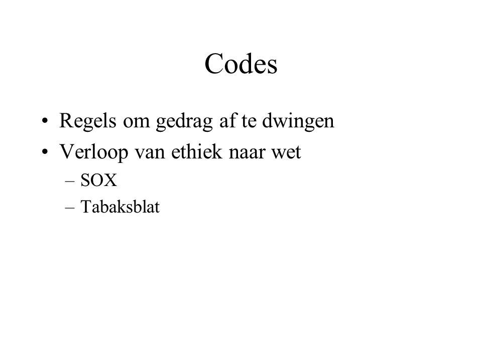 Codes Regels om gedrag af te dwingen Verloop van ethiek naar wet SOX