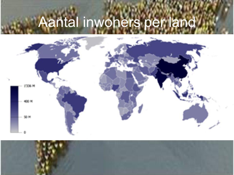 Aantal inwoners per land