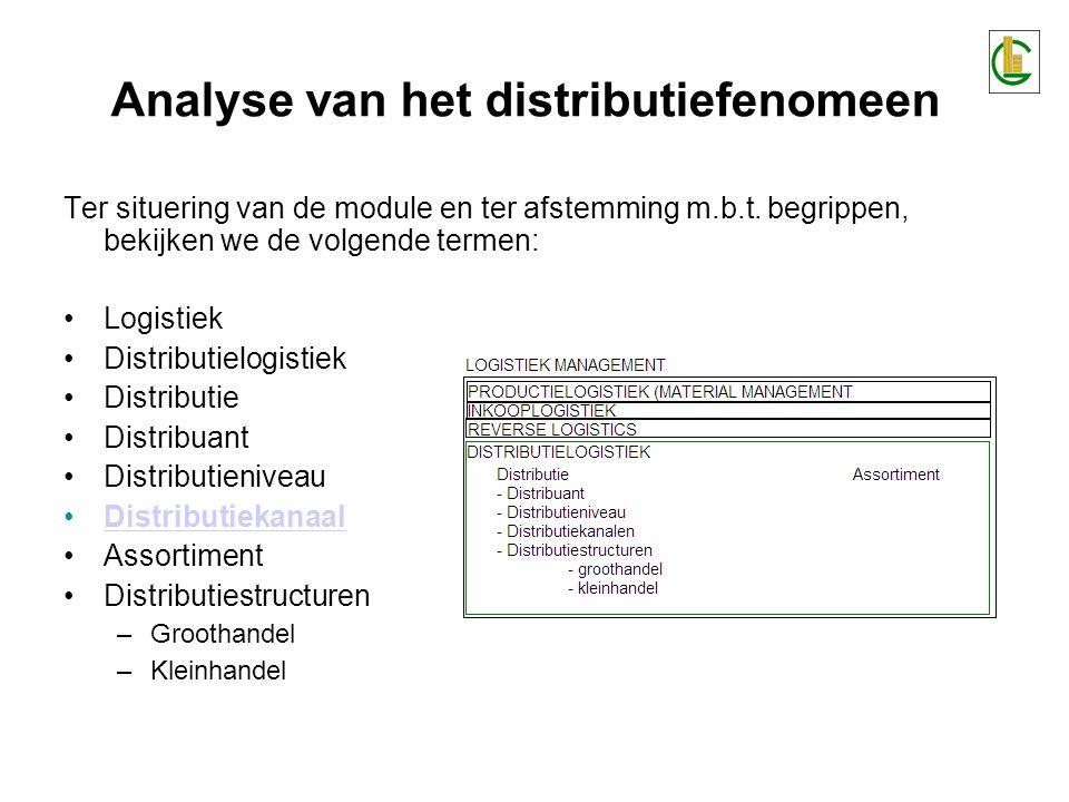 Analyse van het distributiefenomeen