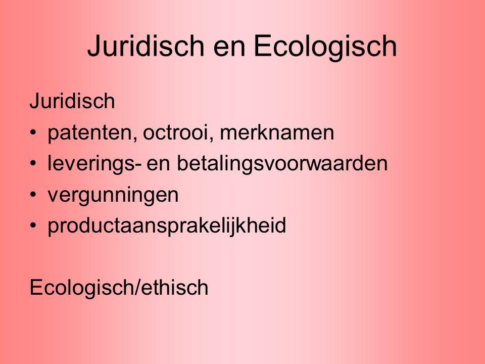 Juridisch en Ecologisch