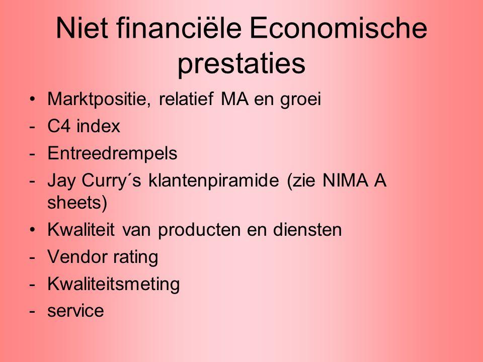 Niet financiële Economische prestaties