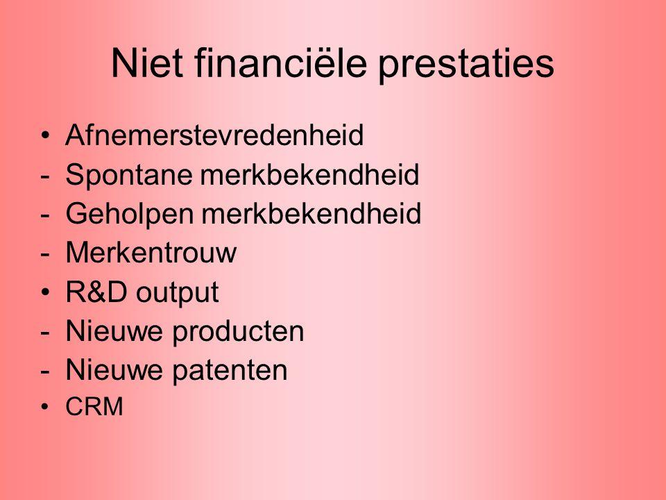 Niet financiële prestaties