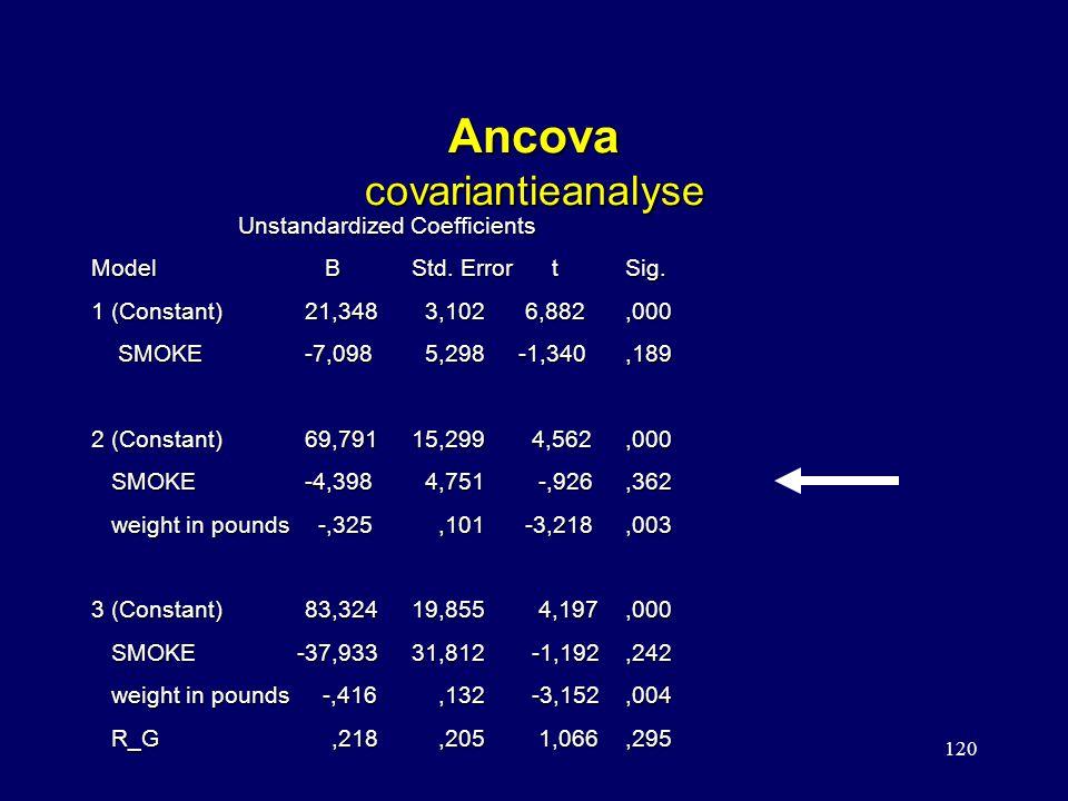 Ancova covariantieanalyse