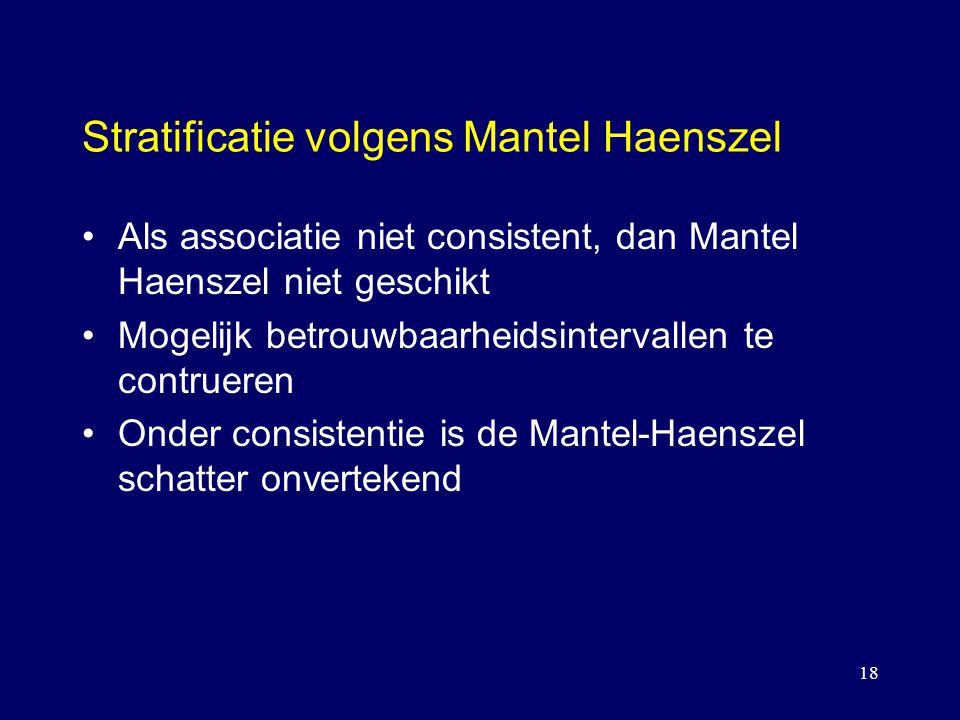 Stratificatie volgens Mantel Haenszel