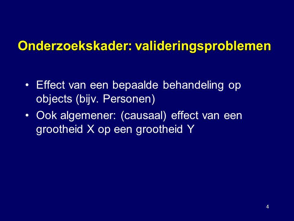 Onderzoekskader: valideringsproblemen