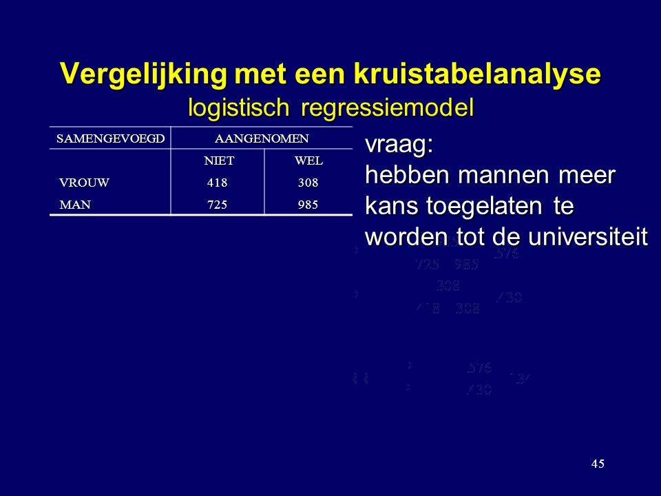 Vergelijking met een kruistabelanalyse logistisch regressiemodel