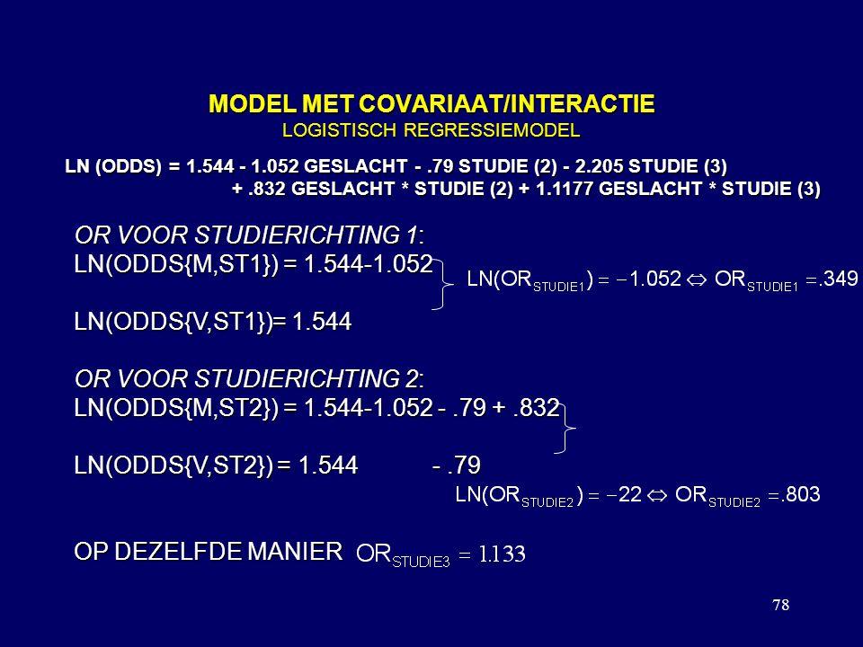 MODEL MET COVARIAAT/INTERACTIE LOGISTISCH REGRESSIEMODEL