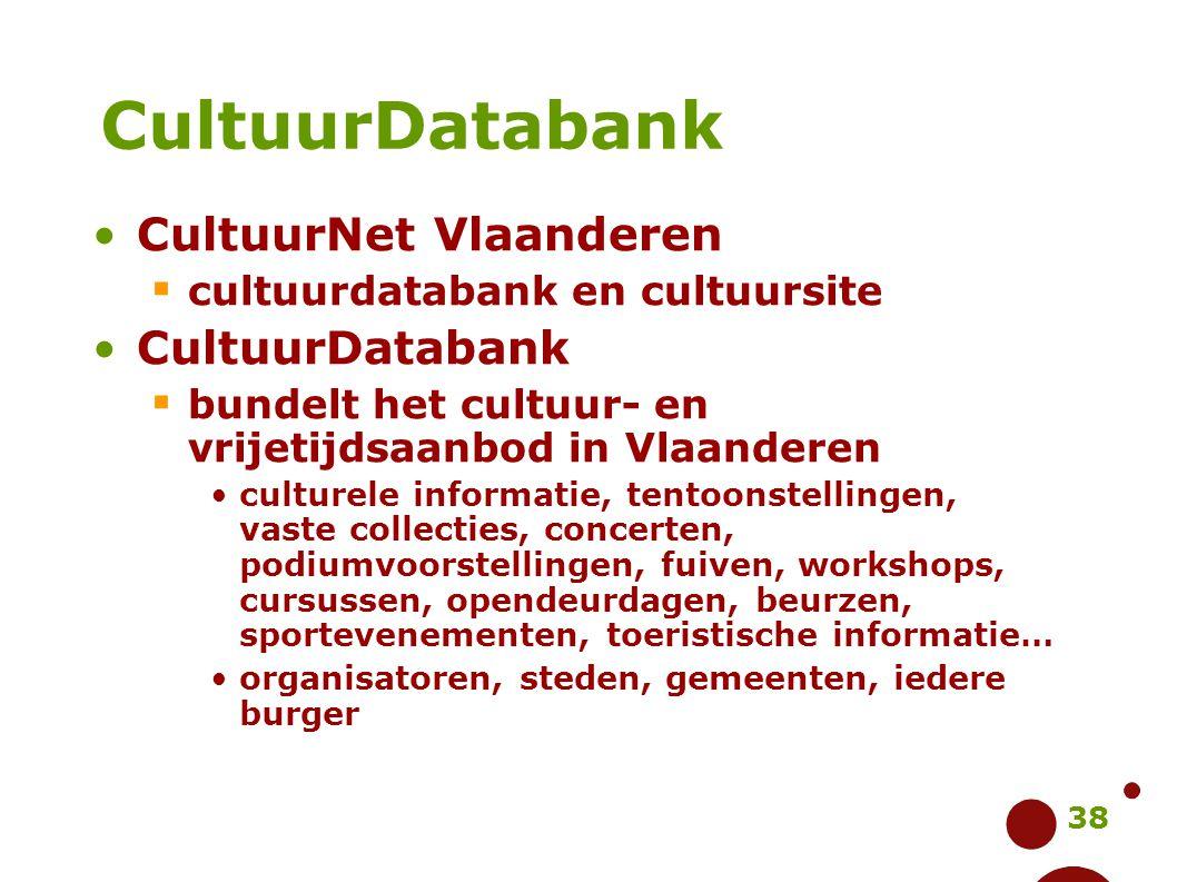 CultuurDatabank CultuurNet Vlaanderen CultuurDatabank