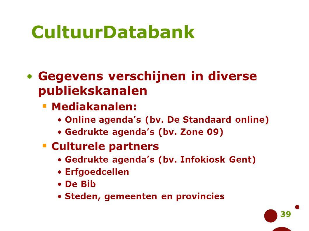 CultuurDatabank Gegevens verschijnen in diverse publiekskanalen