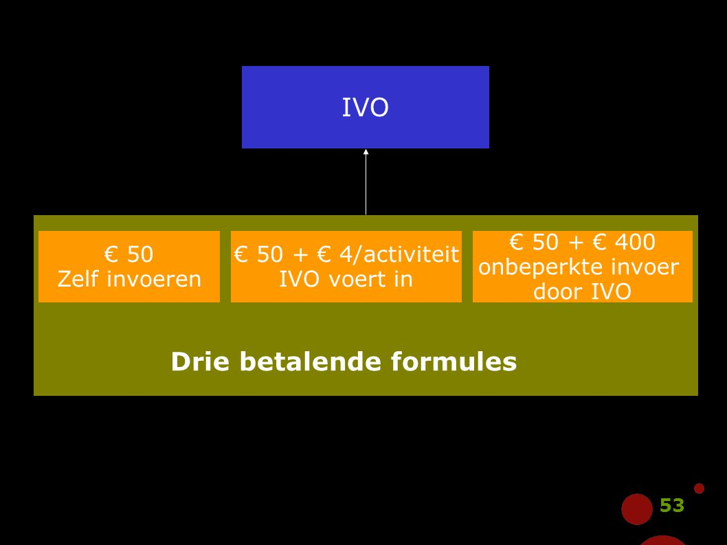 Drie betalende formules