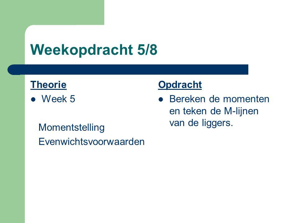 Weekopdracht 5/8 Theorie Week 5 Momentstelling Evenwichtsvoorwaarden