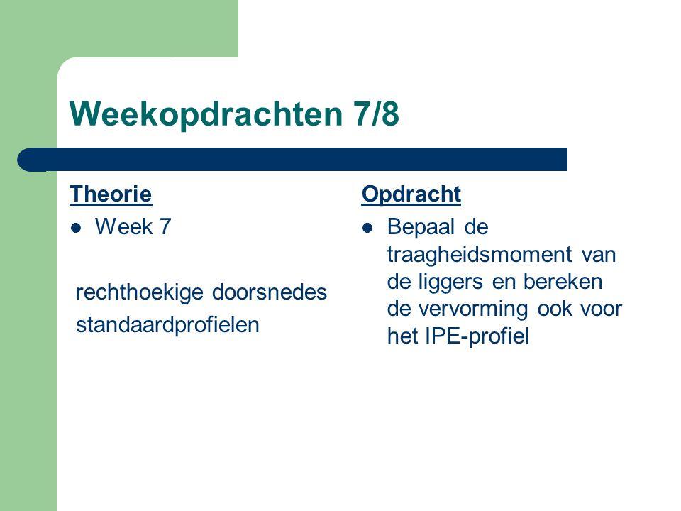 Weekopdrachten 7/8 Theorie Week 7 rechthoekige doorsnedes