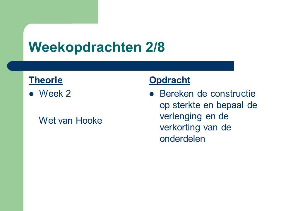 Weekopdrachten 2/8 Theorie Week 2 Wet van Hooke Opdracht