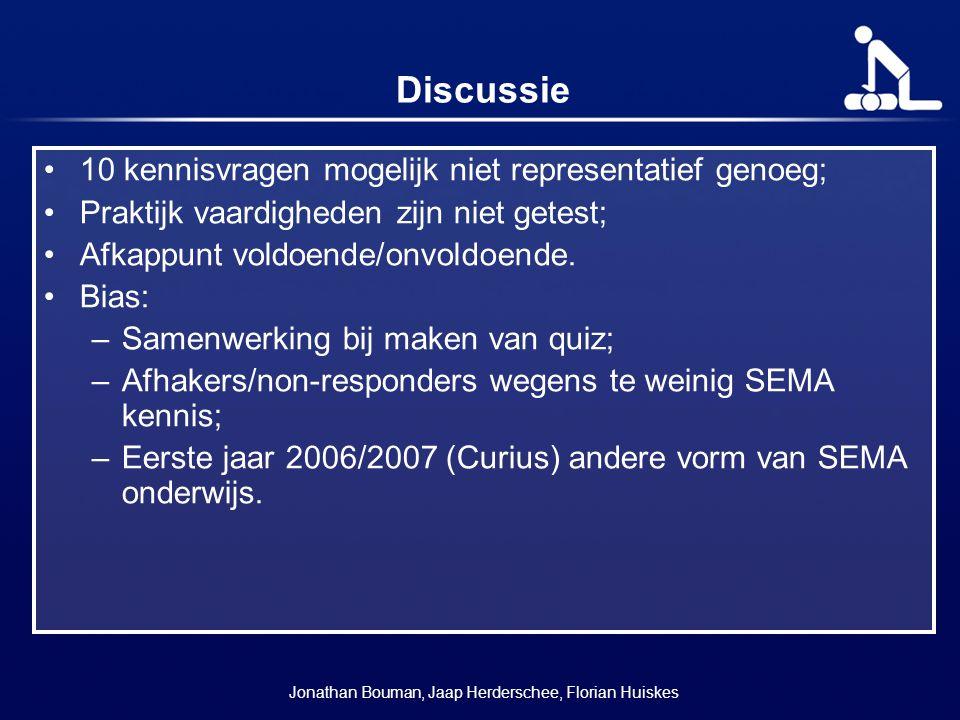 Jonathan Bouman, Jaap Herderschee, Florian Huiskes