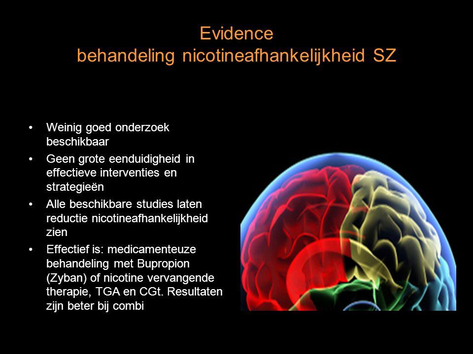 Evidence behandeling nicotineafhankelijkheid SZ