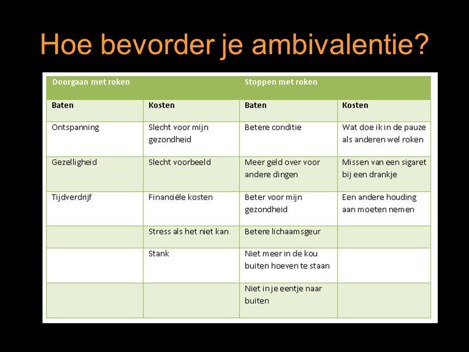 Hoe bevorder je ambivalentie