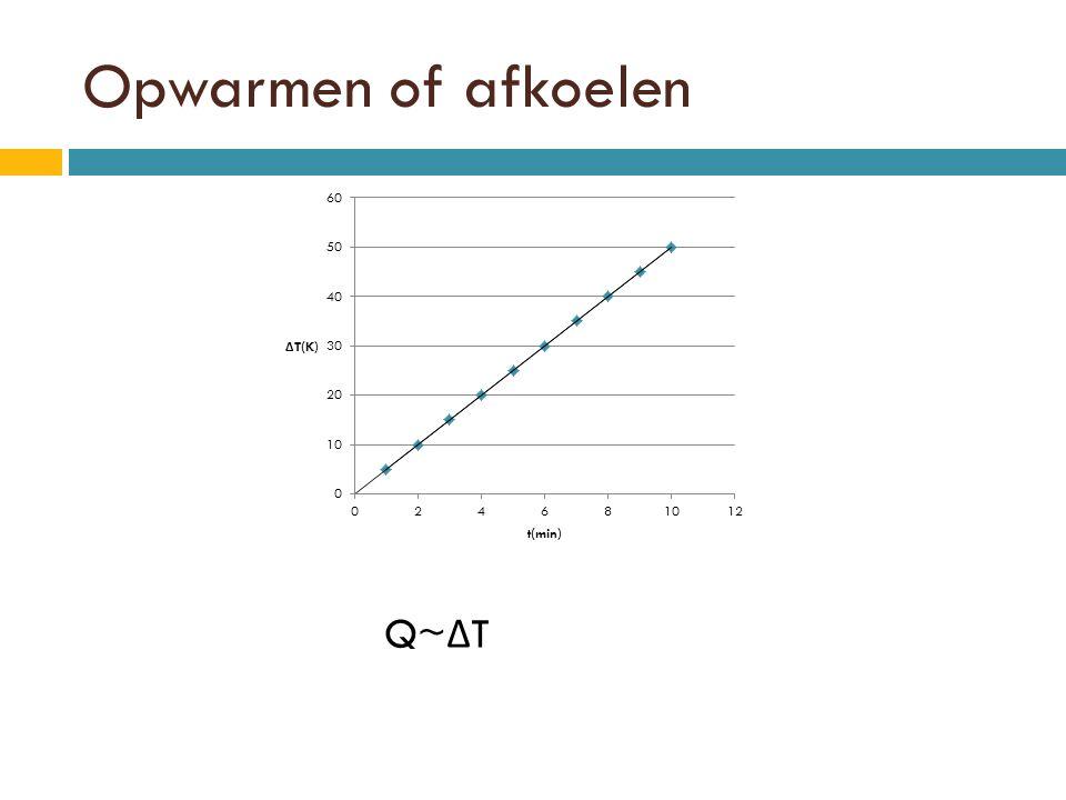 Opwarmen of afkoelen Q~ΔT