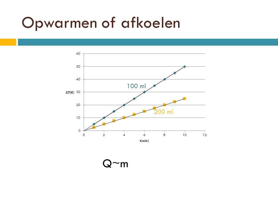 Opwarmen of afkoelen 100 ml 200 ml Q~m